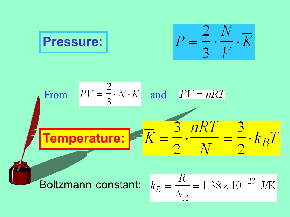 Pressure: From and Temperature: Boltzmann constant: