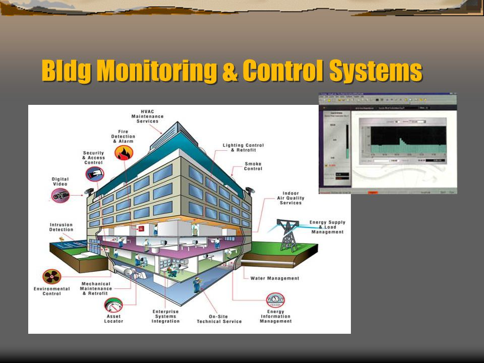 Bldg Monitoring & Control Systems