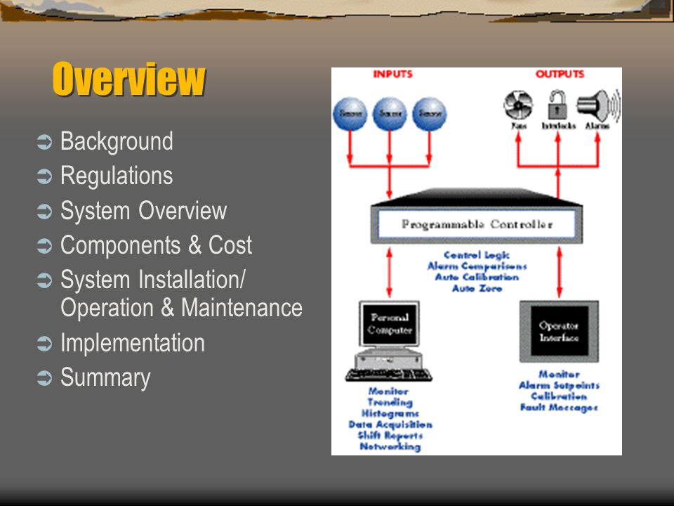Overview Background Regulations System Overview Components & Cost