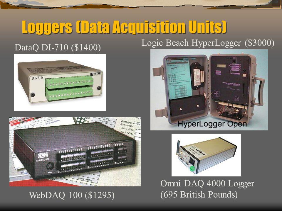 Loggers (Data Acquisition Units)