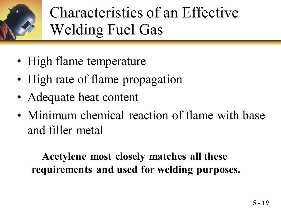 Characteristics of an Effective Welding Fuel Gas