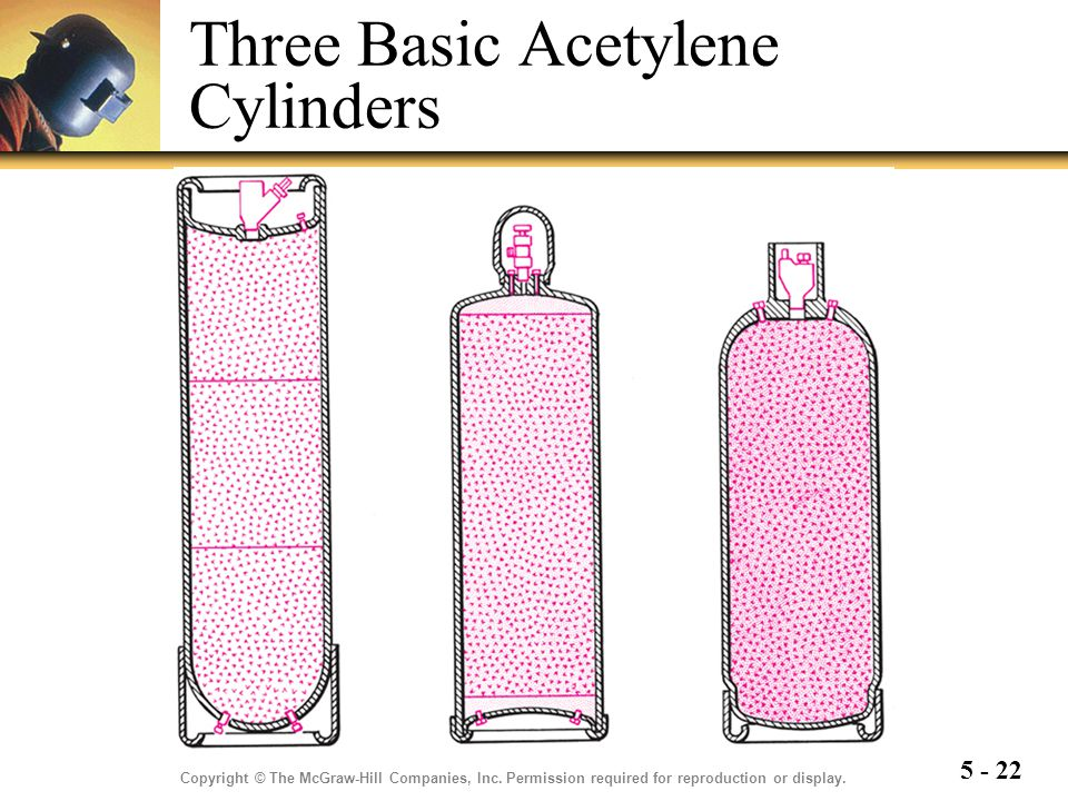 Three Basic Acetylene Cylinders