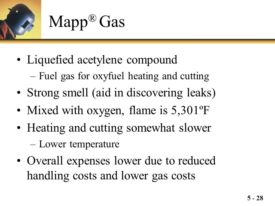 Mapp® Gas Liquefied acetylene compound