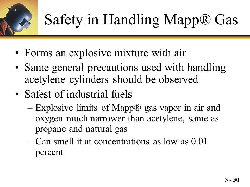 Safety in Handling Mapp® Gas
