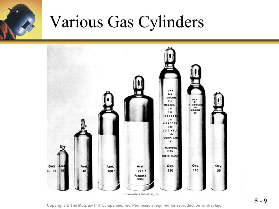 Various Gas Cylinders Thermadyne Industries, Inc. Copyright © The McGraw-Hill Companies, Inc.