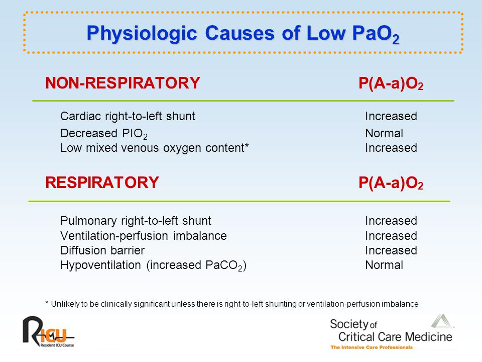 Physiologic Causes of Low PaO2