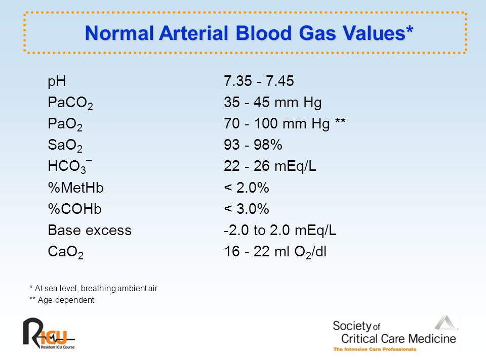 Normal Arterial Blood Gas Values*