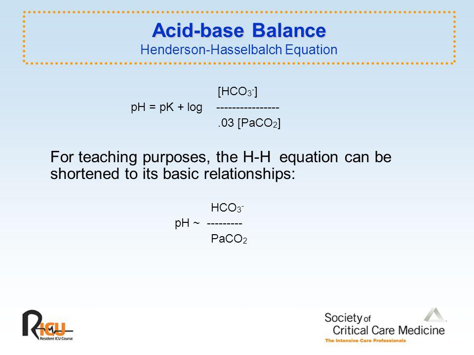 Acid-base Balance Henderson-Hasselbalch Equation