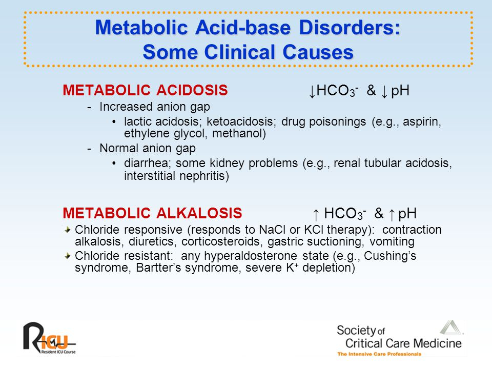 Metabolic Acid-base Disorders: Some Clinical Causes