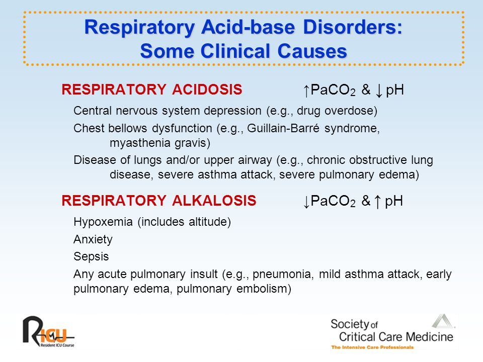 Respiratory Acid-base Disorders: Some Clinical Causes