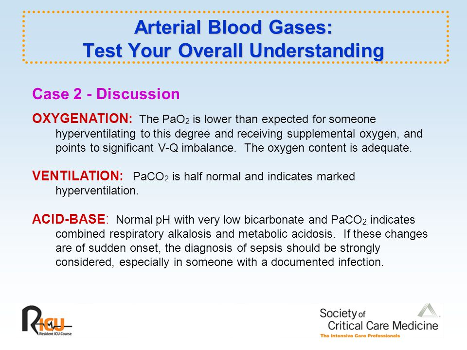 Arterial Blood Gases: Test Your Overall Understanding