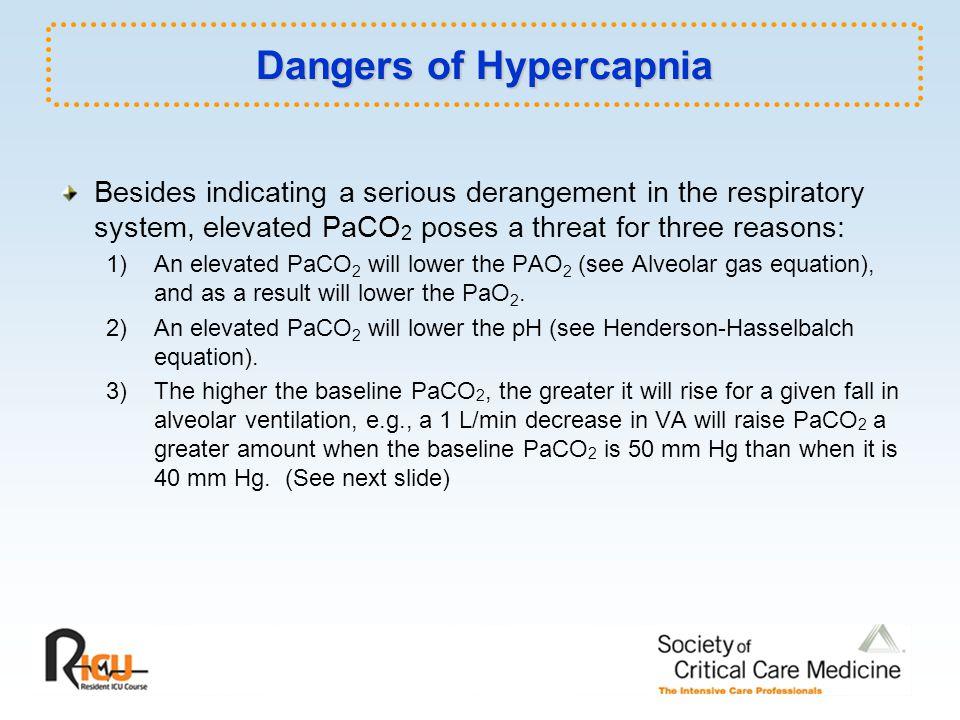 Dangers of Hypercapnia