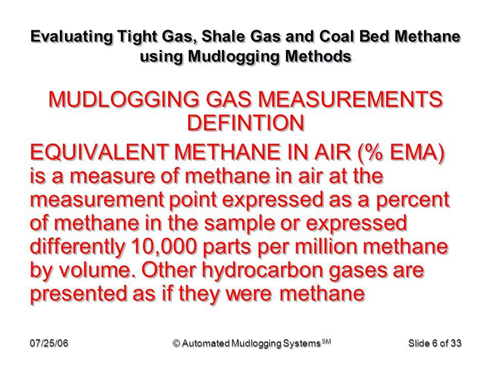 MUDLOGGING GAS MEASUREMENTS DEFINTION