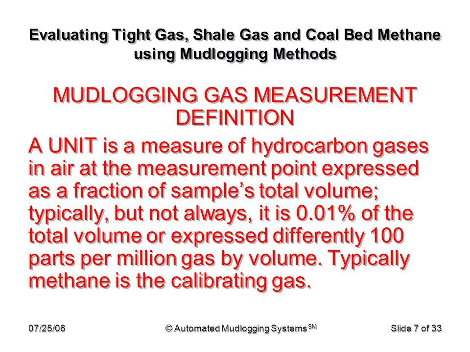 MUDLOGGING GAS MEASUREMENT DEFINITION