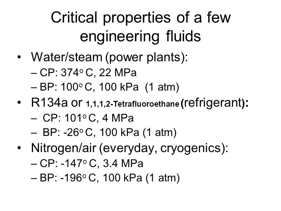 Critical properties of a few engineering fluids