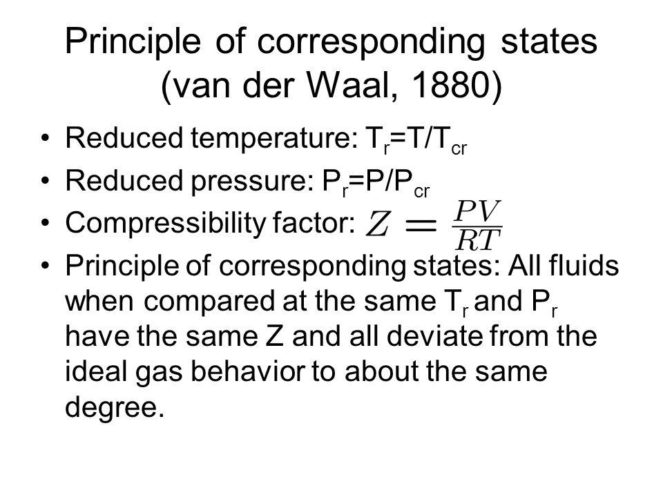 Principle of corresponding states (van der Waal, 1880)