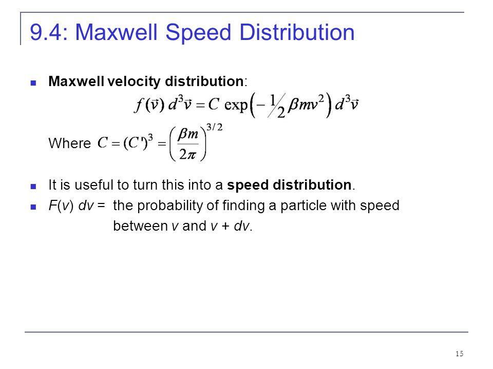 9.4: Maxwell Speed Distribution