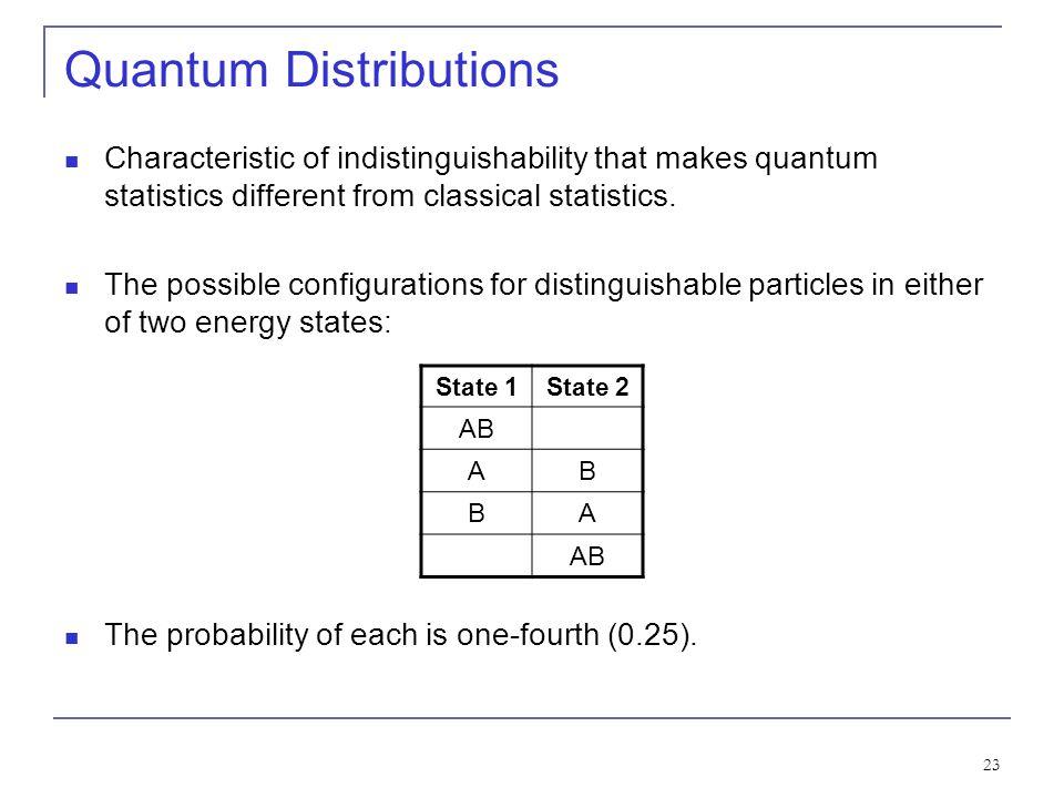 Quantum Distributions