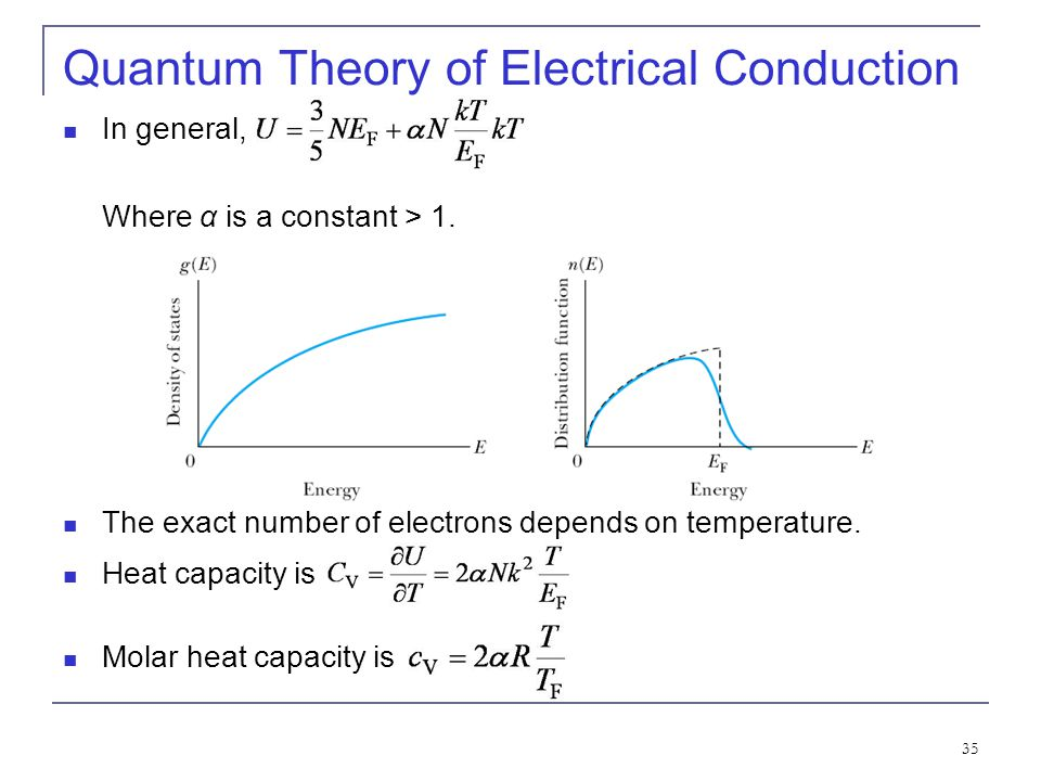 Quantum Theory of Electrical Conduction