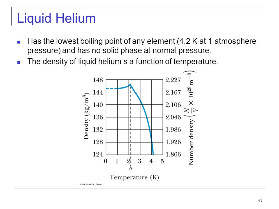 Liquid Helium Has the lowest boiling point of any element (4.2 K at 1 atmosphere pressure) and has no solid phase at normal pressure.