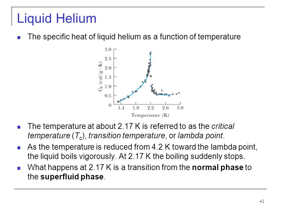 Liquid Helium The specific heat of liquid helium as a function of temperature.
