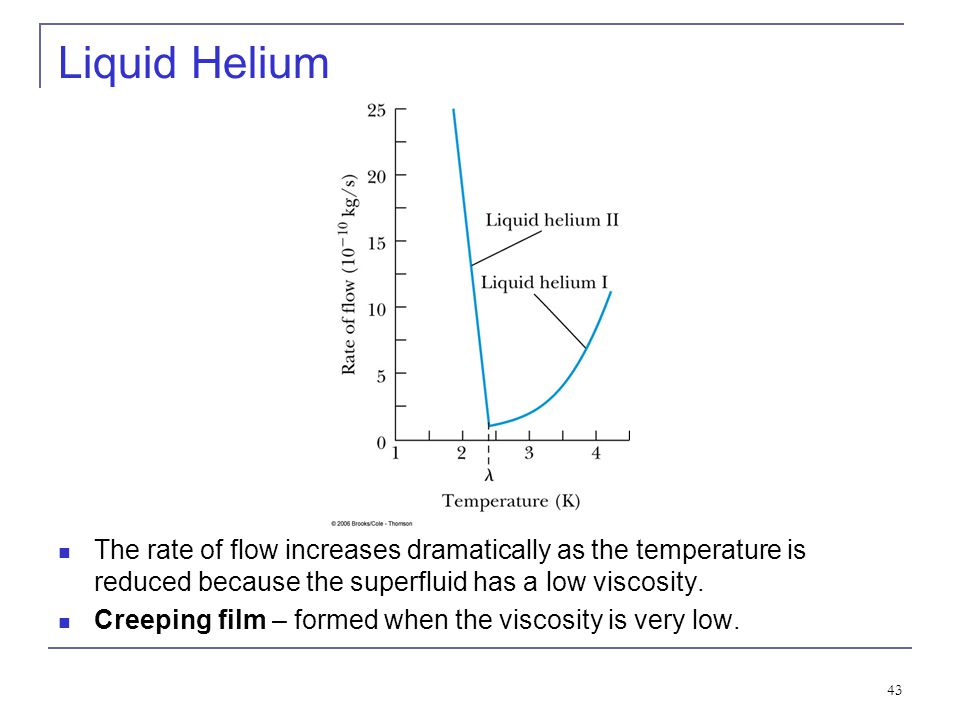 Liquid Helium The rate of flow increases dramatically as the temperature is reduced because the superfluid has a low viscosity.