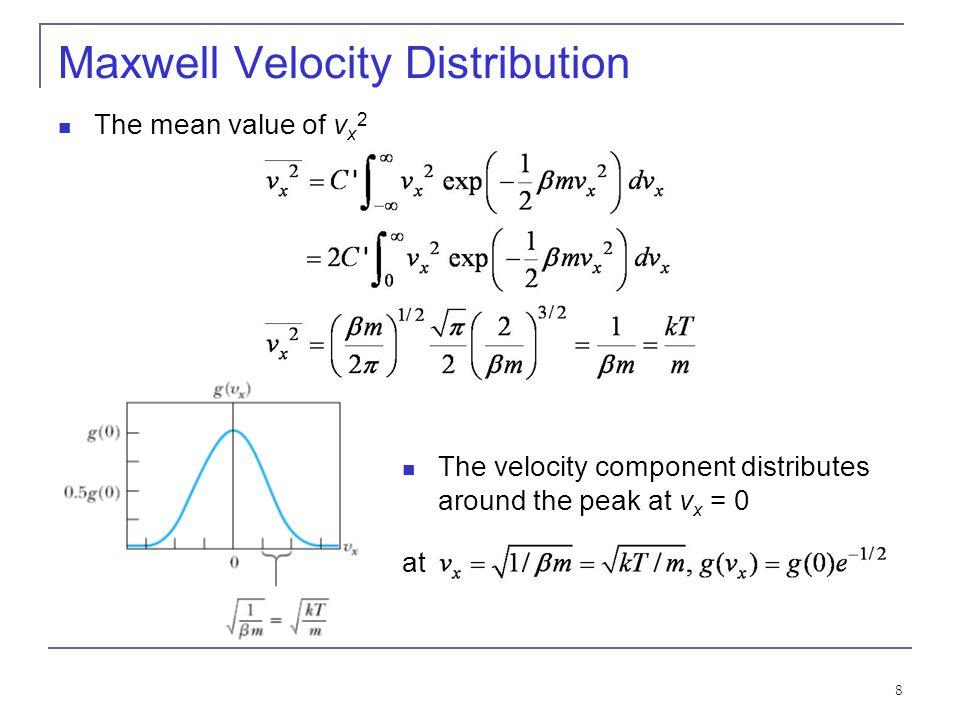 Maxwell Velocity Distribution