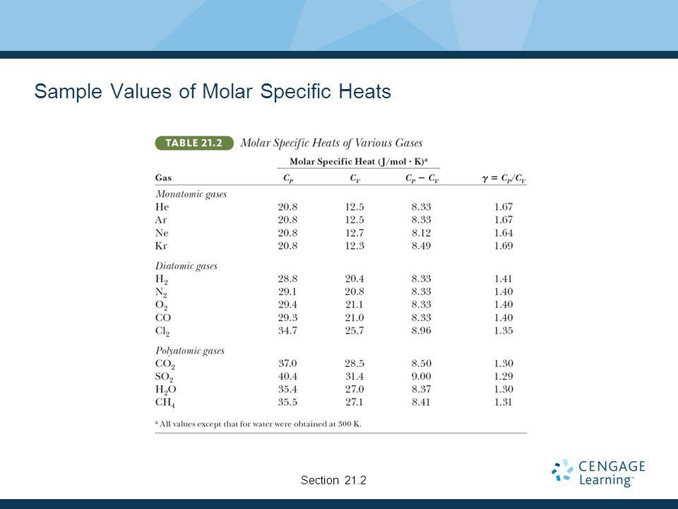 Sample Values of Molar Specific Heats
