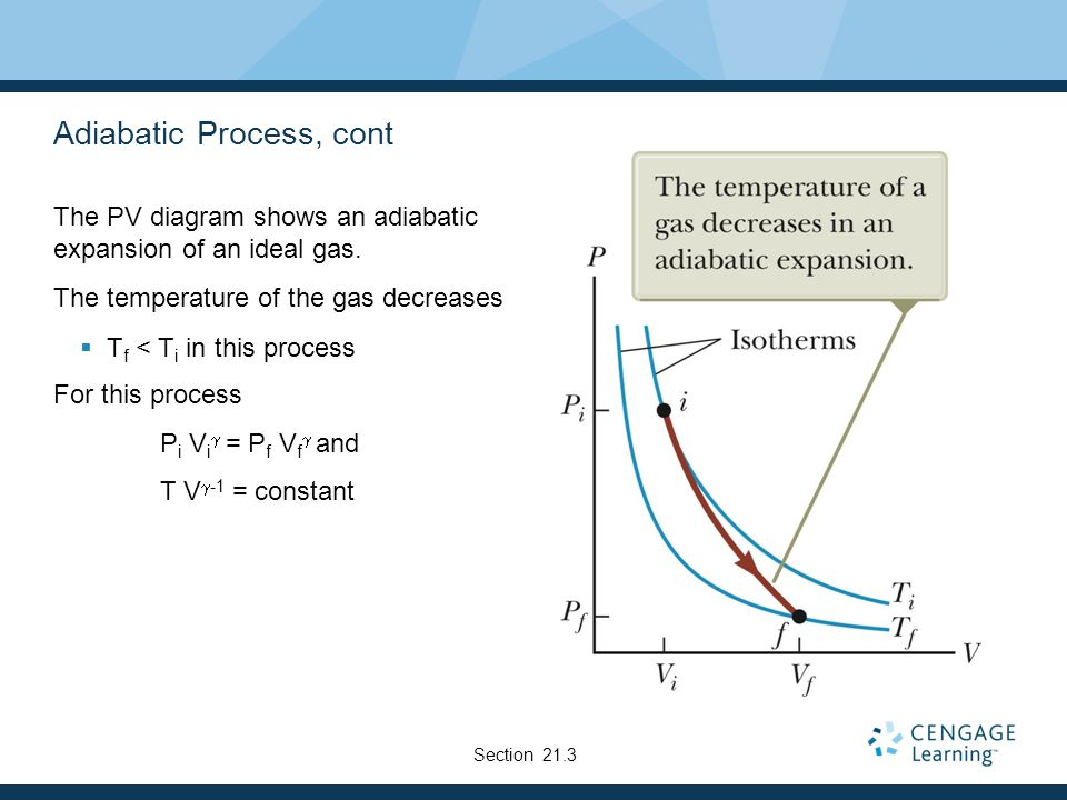 Adiabatic Process, cont