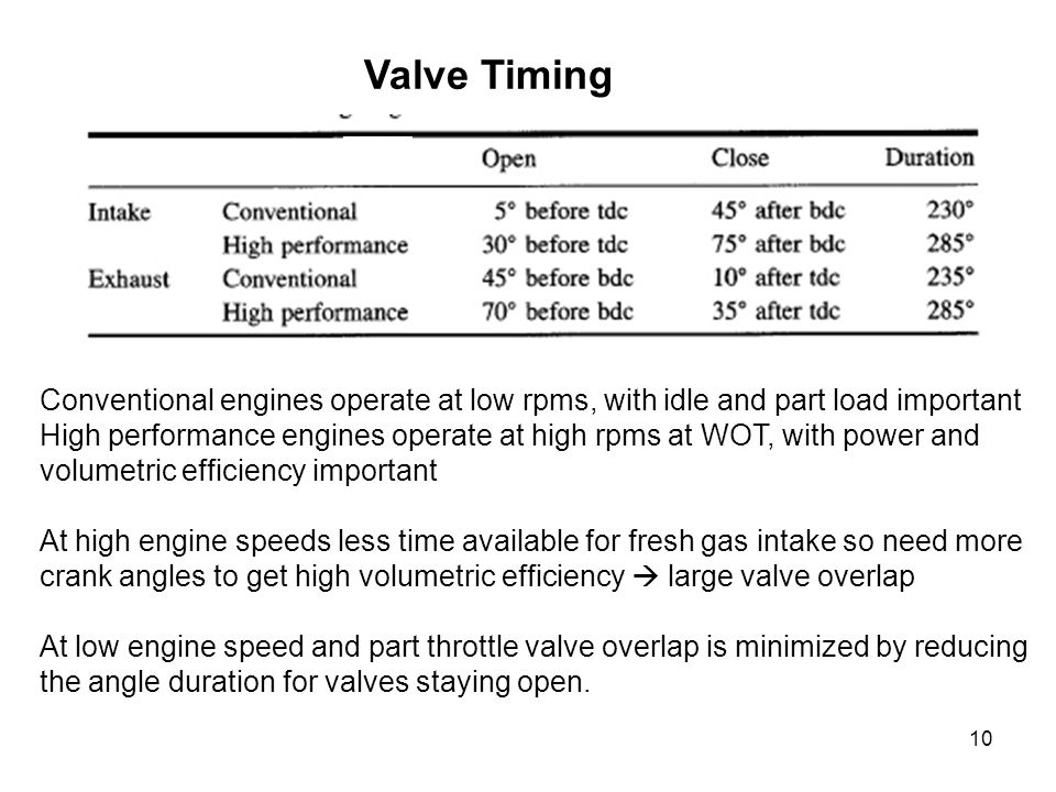 Valve Timing Conventional engines operate at low rpms, with idle and part load important.