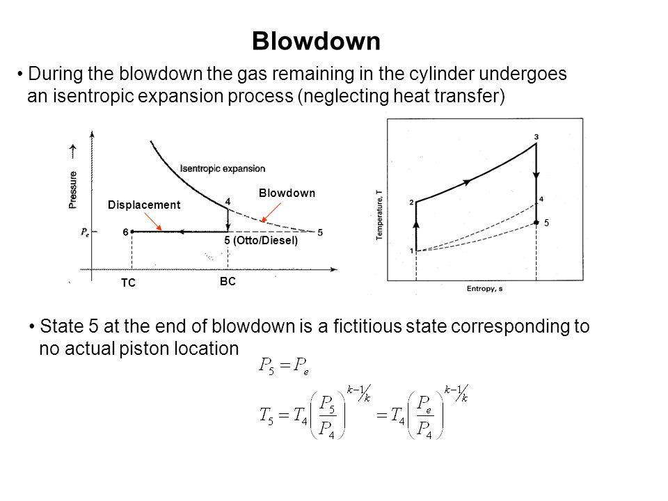 Blowdown During the blowdown the gas remaining in the cylinder undergoes an isentropic expansion process (neglecting heat transfer)