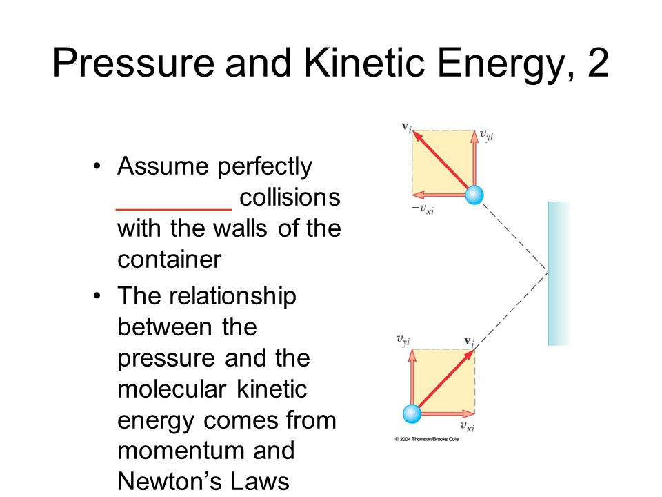 Pressure and Kinetic Energy, 2