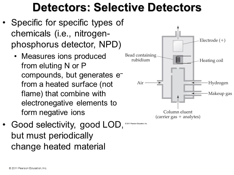 Detectors: Selective Detectors