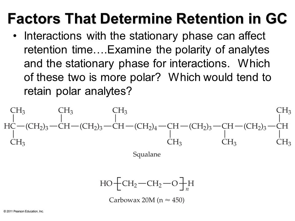 Factors That Determine Retention in GC