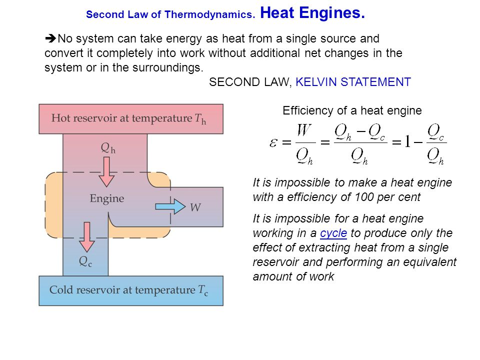 Second Law of Thermodynamics. Heat Engines.