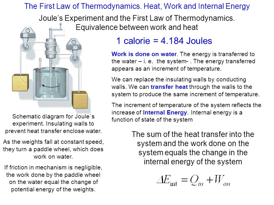 The First Law of Thermodynamics. Heat, Work and Internal Energy