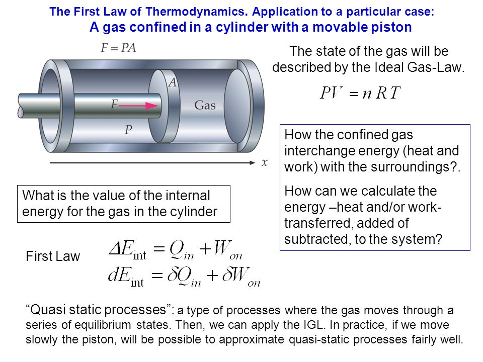 The state of the gas will be described by the Ideal Gas-Law.