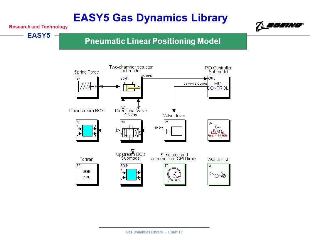Pneumatic Linear Positioning Model