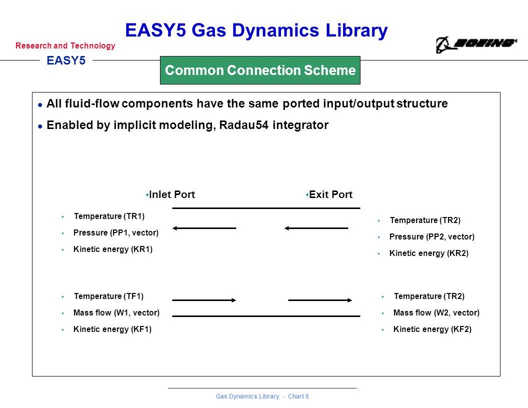Common Connection Scheme