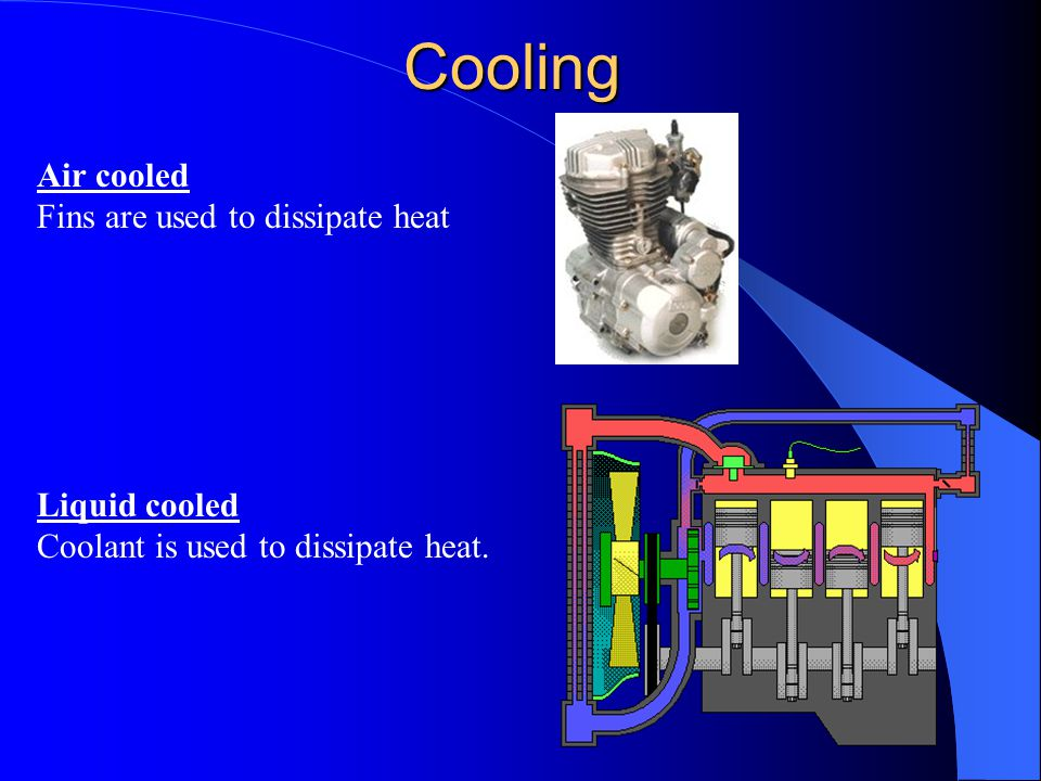 Cooling Air cooled Fins are used to dissipate heat Liquid cooled