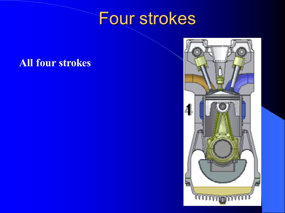 Four strokes All four strokes