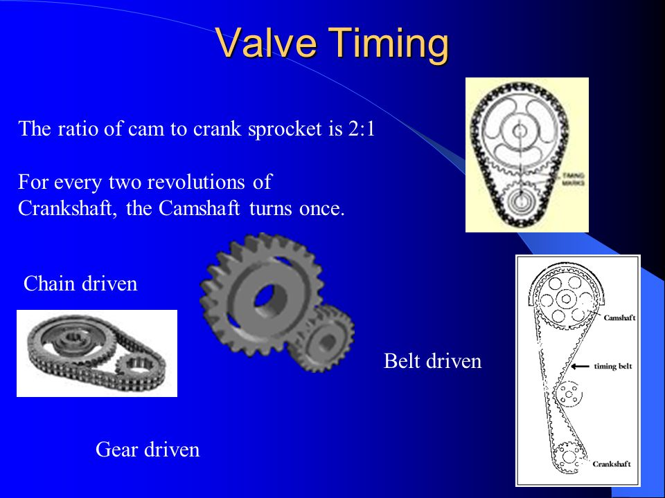 Valve Timing The ratio of cam to crank sprocket is 2:1