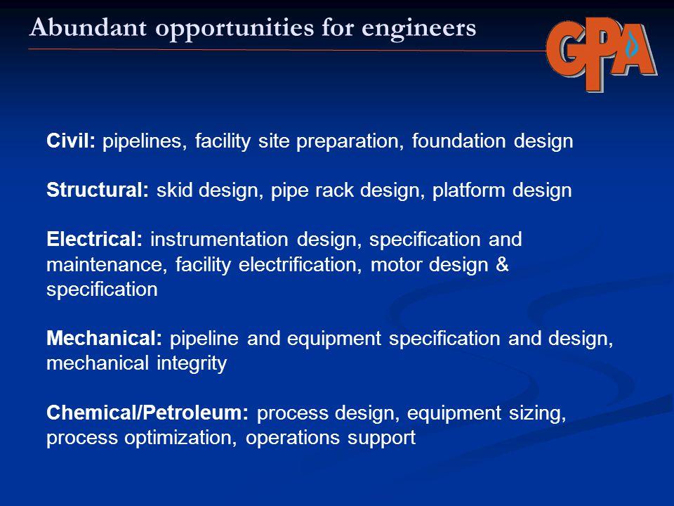 Abundant opportunities for engineers