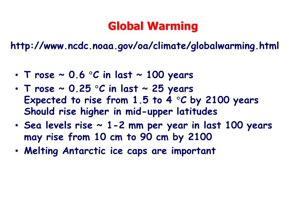 Global Warming http://www.ncdc.noaa.gov/oa/climate/globalwarming.html