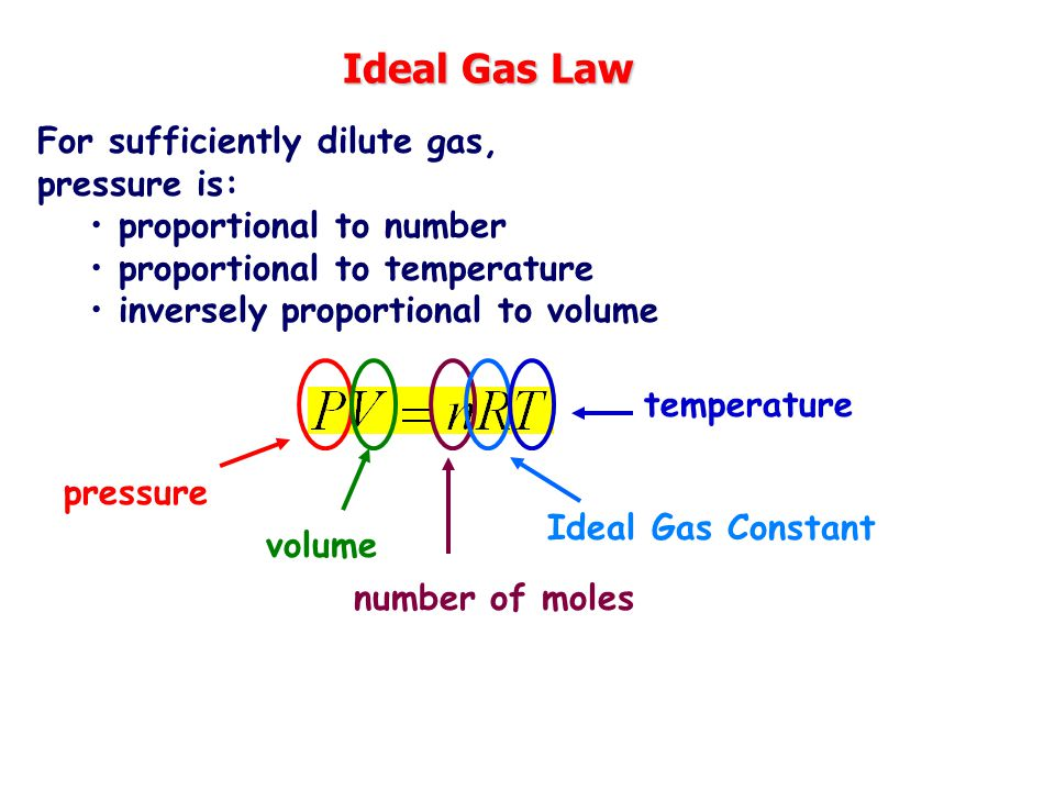 Ideal Gas Law For sufficiently dilute gas, pressure is: