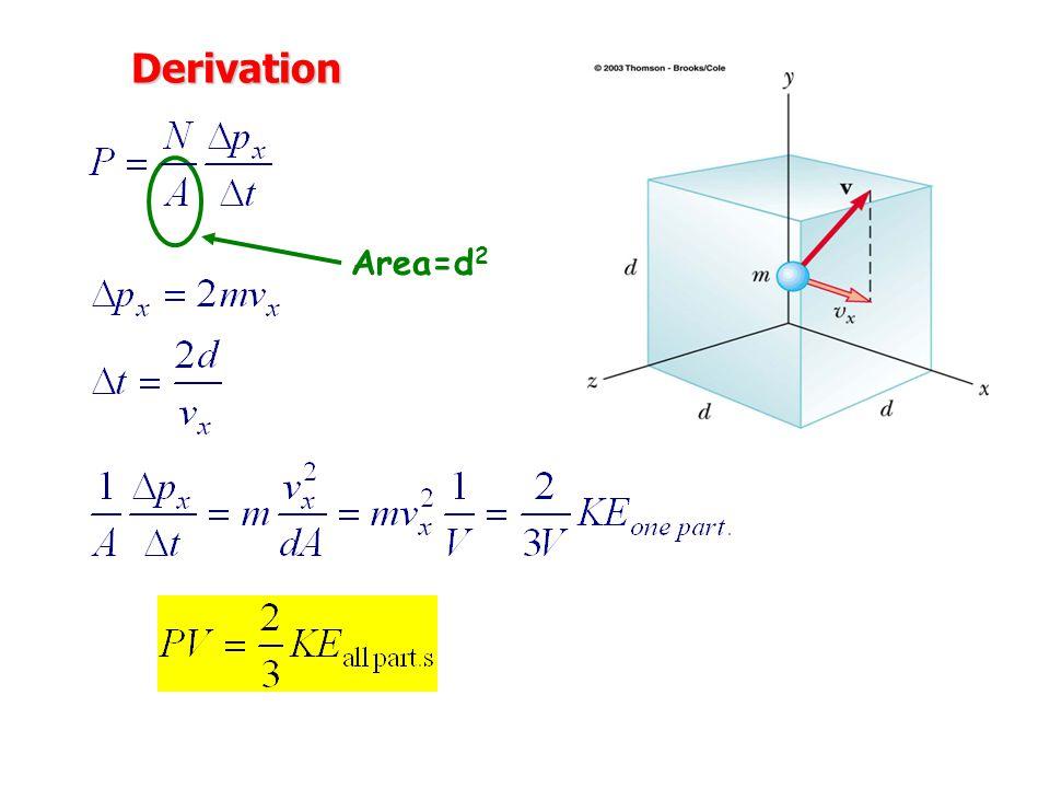 Derivation Area=d2