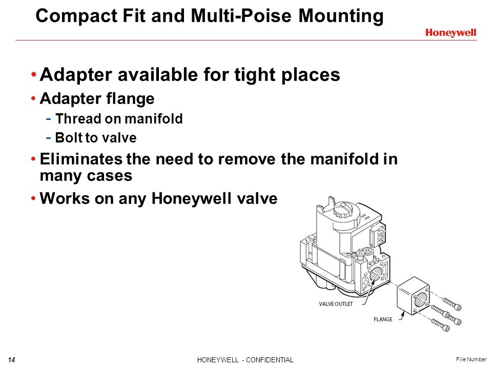 Compact Fit and Multi-Poise Mounting