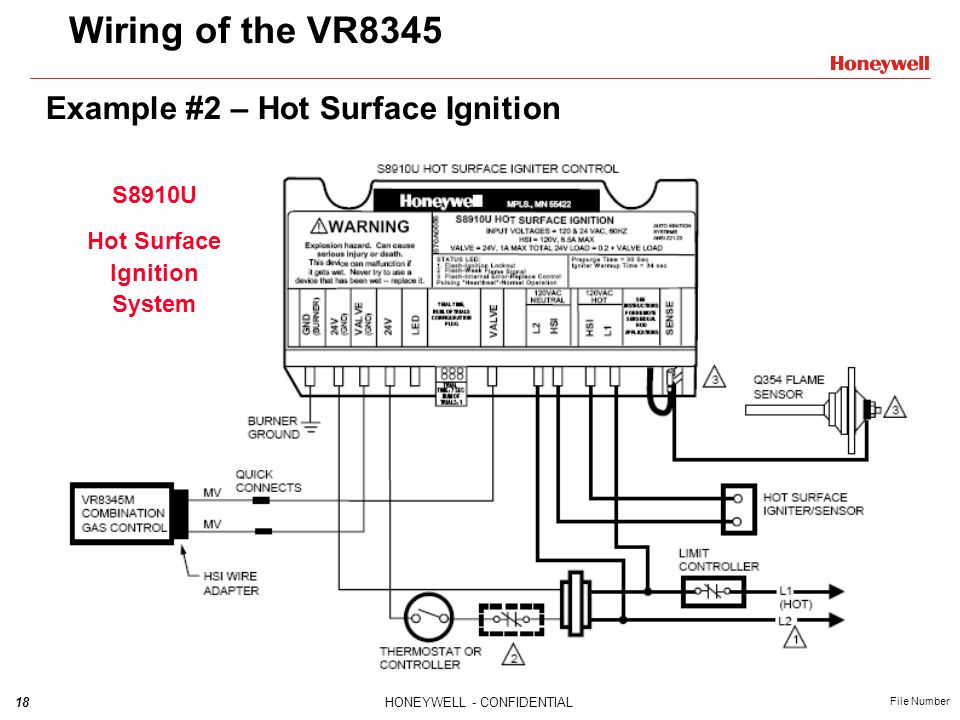 slideplayer com 1709965 7 images 18 hot surface ig rh jobistan co Honeywell Zone Control Wiring Honeywell Gas Valve Wiring Diagram