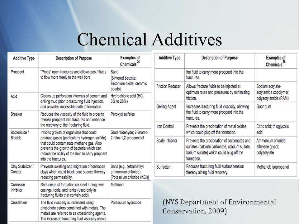 Chemical Additives (NYS Department of Environmental Conservation, 2009)