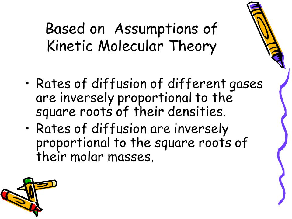 Based on Assumptions of Kinetic Molecular Theory